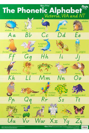 Phonetic Alphabet Wall Chart - Vic/WA/NT
