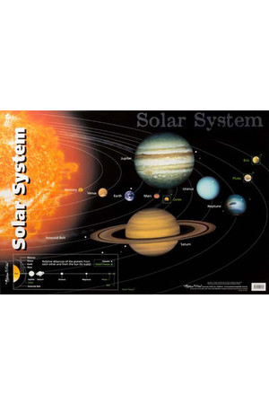 The Solar System Double-Sided Chart