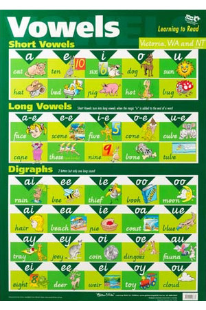 Vowels Wall Chart - VIC/WA/NT