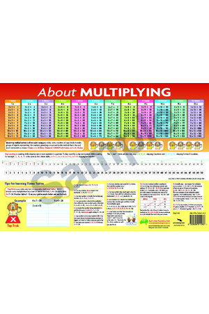 About Multiplying Desk Mat (Pack Of 10)