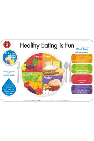 Healthy Eating Is Fun - Placemat