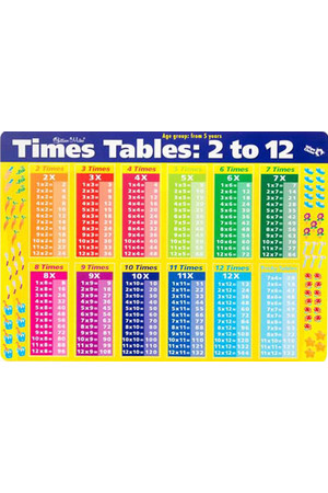 Times Tables 2 to 12 Double-Sided Placemat