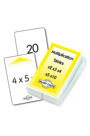 Multiplication (x2 - x5, x10) – Chute Cards