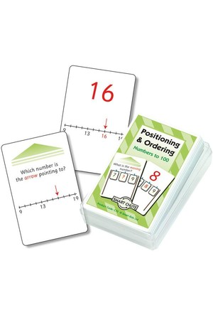 Positioning and Ordering – Chute Cards
