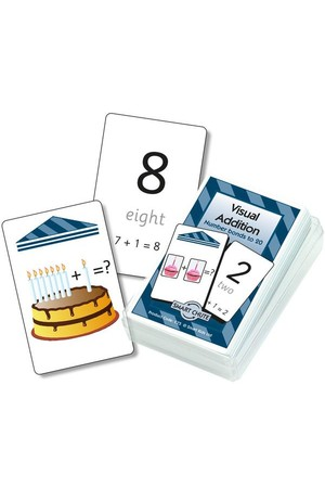Visual Addition – Chute Cards