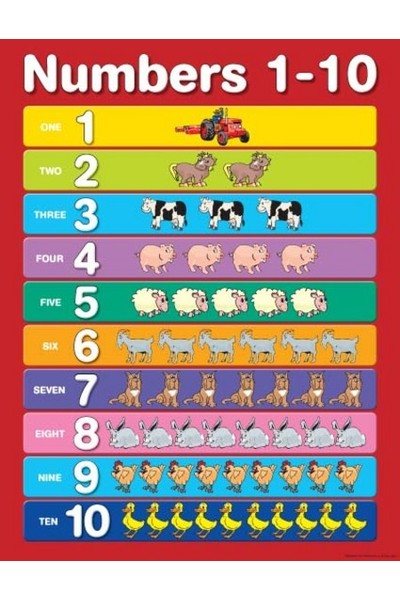 Numbers 1-10 Chart - Australian Teaching Aids Educational ...