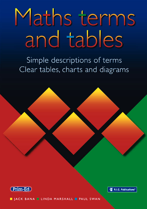 Maths Terms and Tables