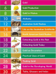 Go Facts - Natural Resources - Gold - Sample Page