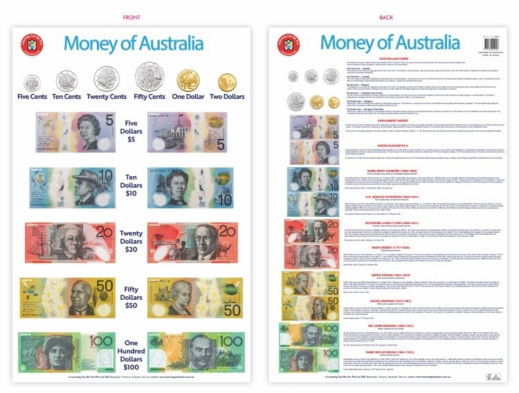 money of australia poster learning can be fun educational resources and supplies teacher. Black Bedroom Furniture Sets. Home Design Ideas