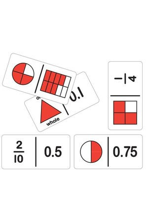 Dominoes - Equivalent Fraction/Decimal (Set A)