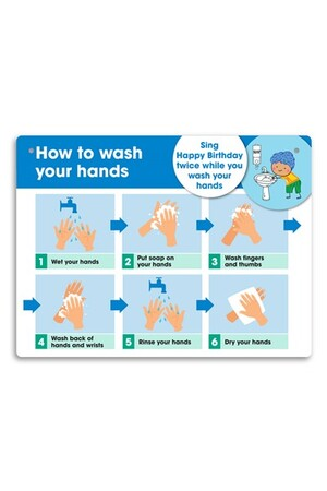 Wall Sign - How To Wash Hands