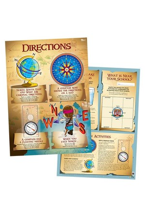 Poster - Directions