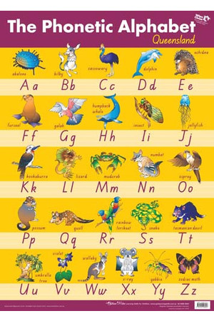 Phonetic Alphabet Wall Chart - QLD