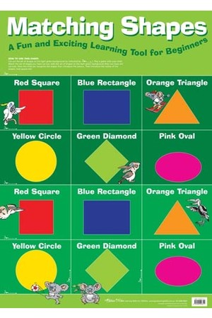 Matching Shapes Wall Chart