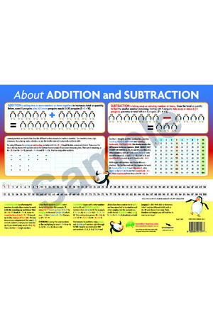 About Addition & Subtraction Desk Mat