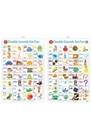 Double Sounds Are Fun Poster