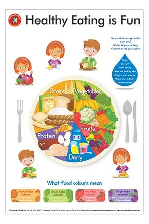 Healthy Eating is Fun Poster
