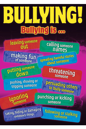 Bullying in a Cyber World Poster: Ages 8-15