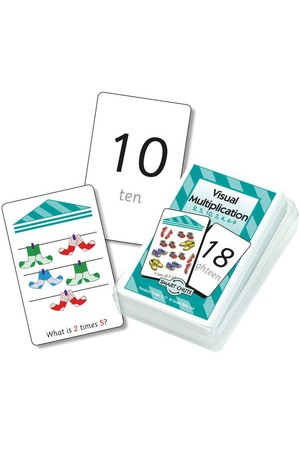Visual Multiplication - Chute Cards