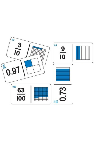 Dominoes - Equivalent Fraction/Decimal (Set B)