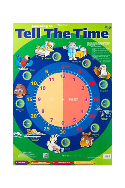 Tell the Time/What Is the Time? Double Sided Chart
