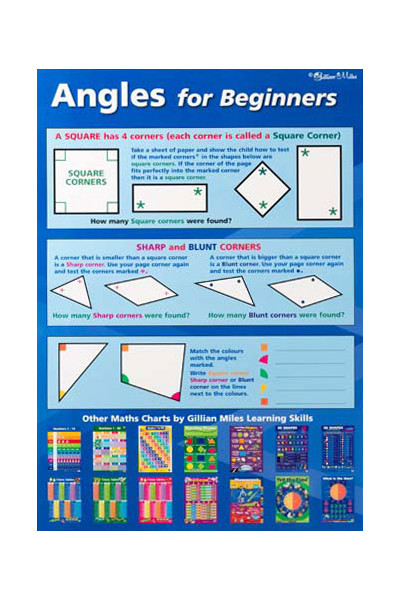 Angles for Beginners/Angles Double-Sided Chart