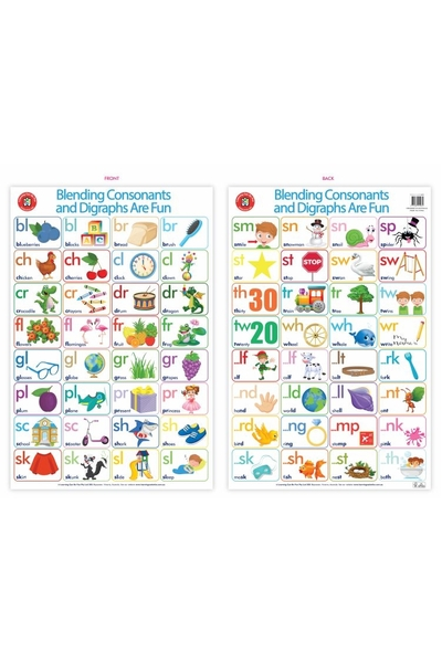 Blends and Ends Poster Learning Can Be Fun Educational