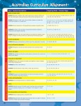 Targeting Maths Australian Curriculum Edition - Student Book - Year 1 - Sample Pages - 4